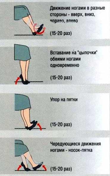 Упражнения для пожилых