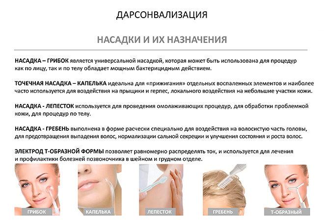 nasadki-darsonval