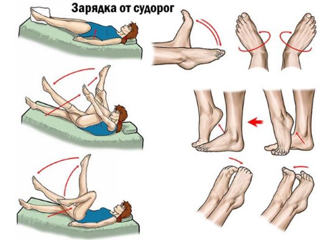 Зарядка от судорог ног