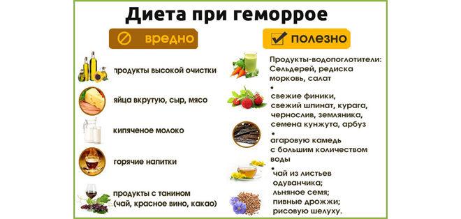 dieta-pri-gemorroe