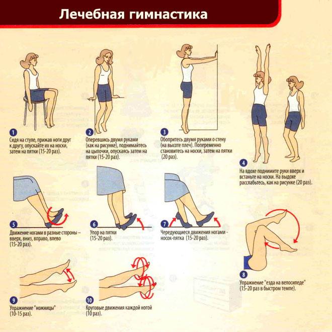 Гимнастика от отеков ног