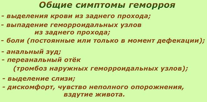 simptomy-gemorroya