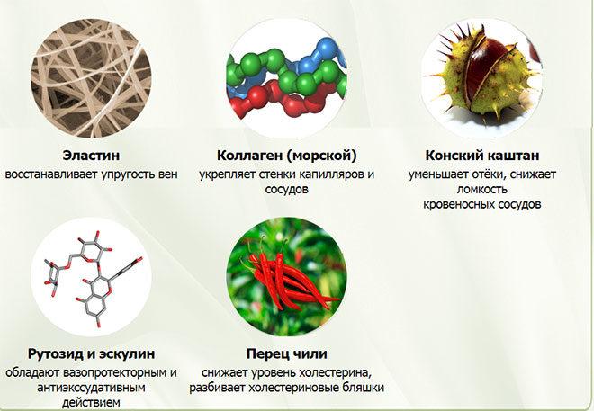 Состав капсул Нановен