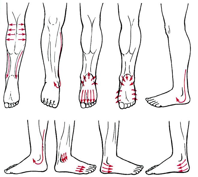 Точечный массаж при отеках ног