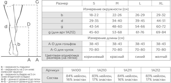 Как определить размер и сделать правильный выбор